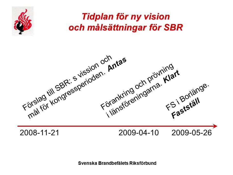 Svenska Brandbefälets Riksförbund Förslag till SBR: s vission och mål för kongressperioden. Antas 2008-11-21 Förankring och prövning i länsföreningarn