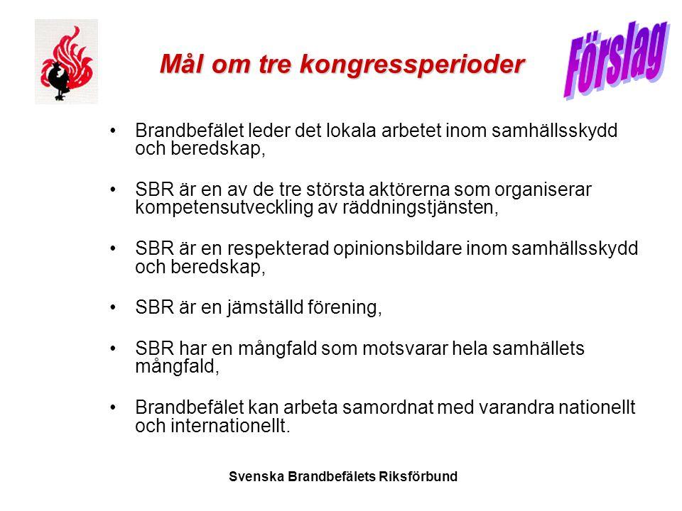 Svenska Brandbefälets Riksförbund Mål om tre kongressperioder •Brandbefälet leder det lokala arbetet inom samhällsskydd och beredskap, •SBR är en av d
