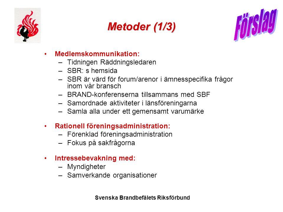Svenska Brandbefälets Riksförbund Metoder (1/3) •Medlemskommunikation: –Tidningen Räddningsledaren –SBR: s hemsida –SBR är värd för forum/arenor i ämn