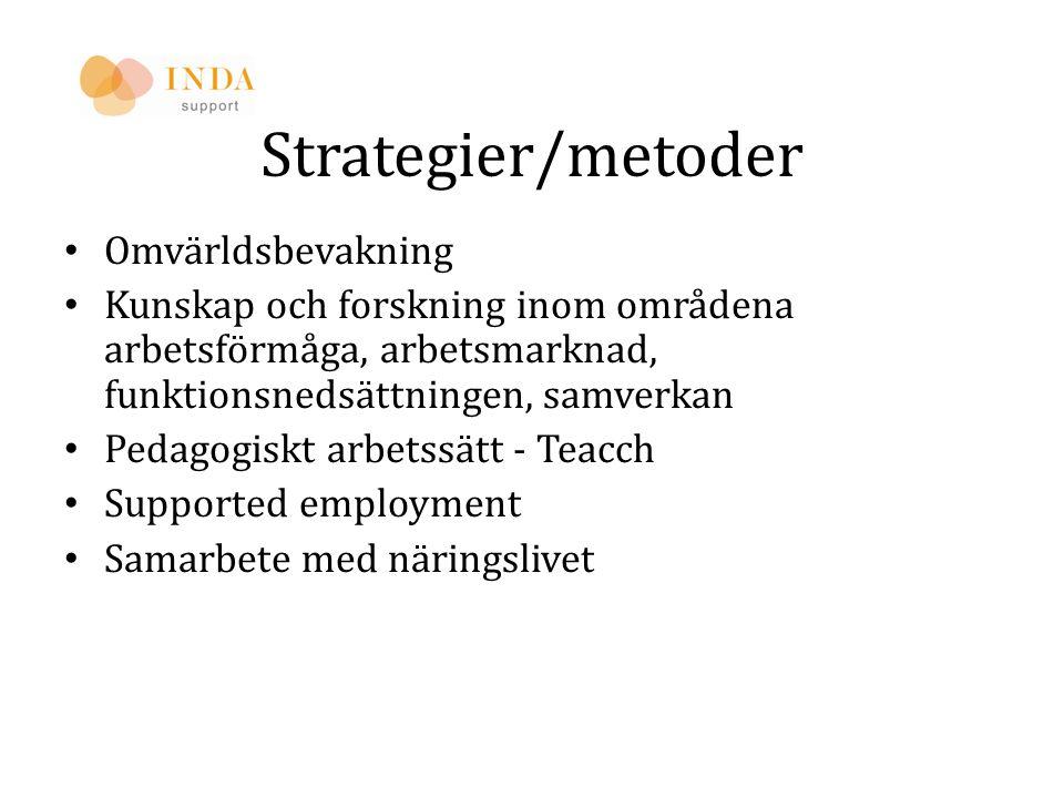 Strategier/metoder • Omvärldsbevakning • Kunskap och forskning inom områdena arbetsförmåga, arbetsmarknad, funktionsnedsättningen, samverkan • Pedagog