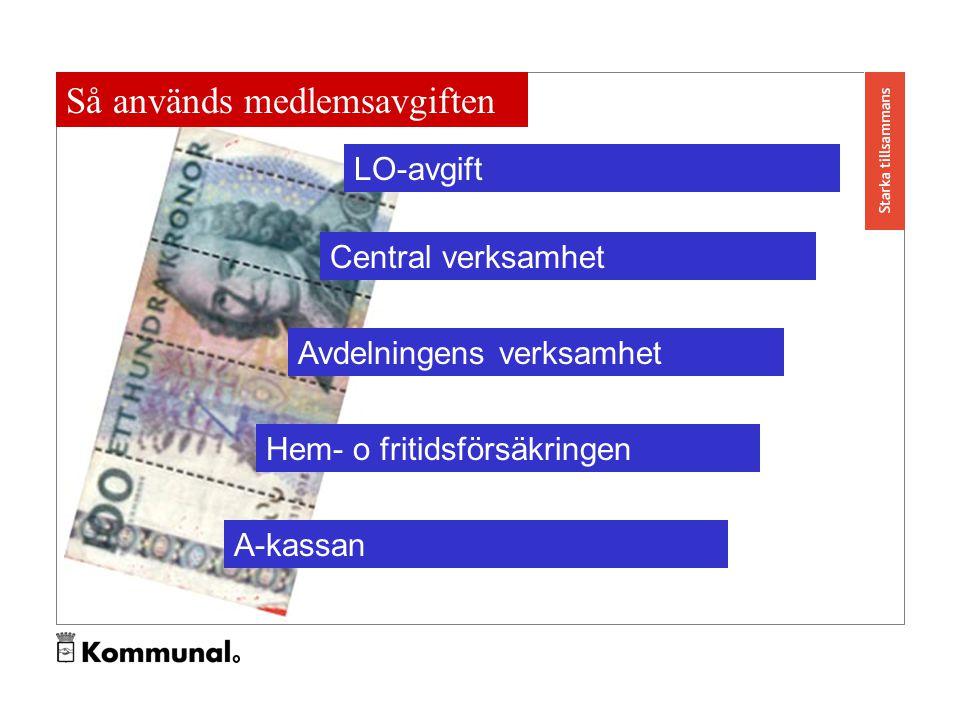 A-kassan Hem- o fritidsförsäkringen Avdelningens verksamhet Central verksamhet LO-avgift Så används medlemsavgiften