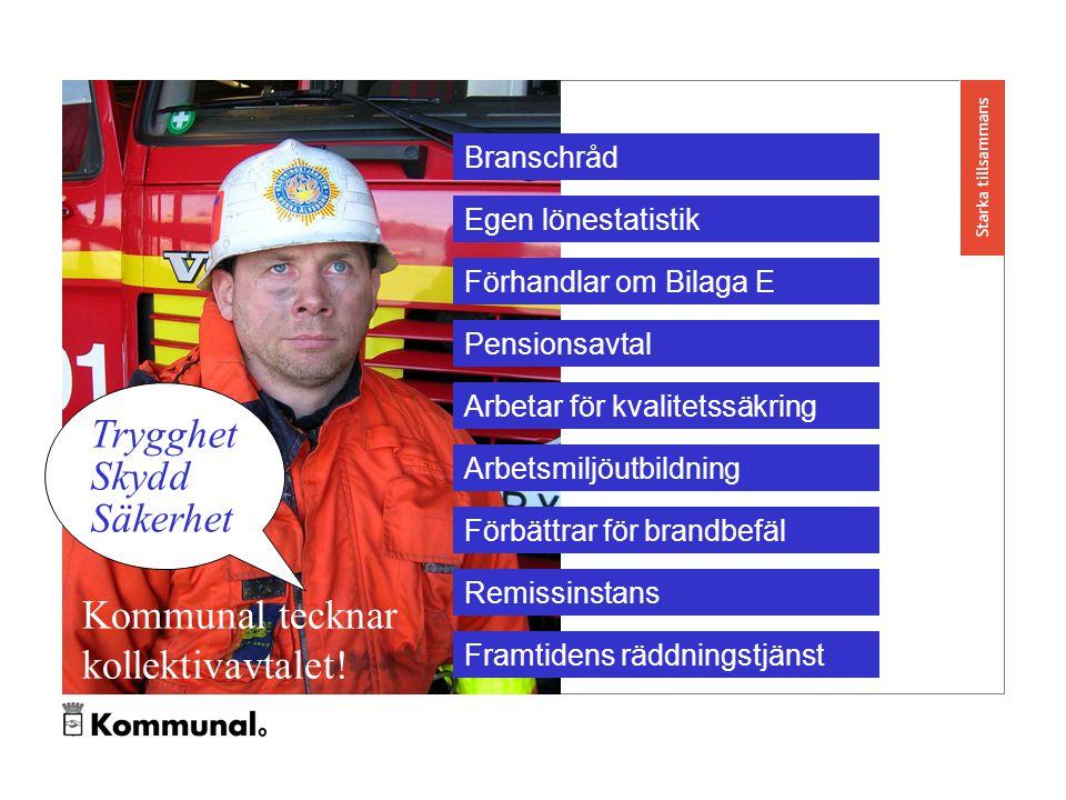 Branschråd Egen lönestatistik Förhandlar om Bilaga E Pensionsavtal Arbetar för kvalitetssäkring Arbetsmiljöutbildning Förbättrar för brandbefäl Remissinstans Framtidens räddningstjänst Kommunal tecknar kollektivavtalet.