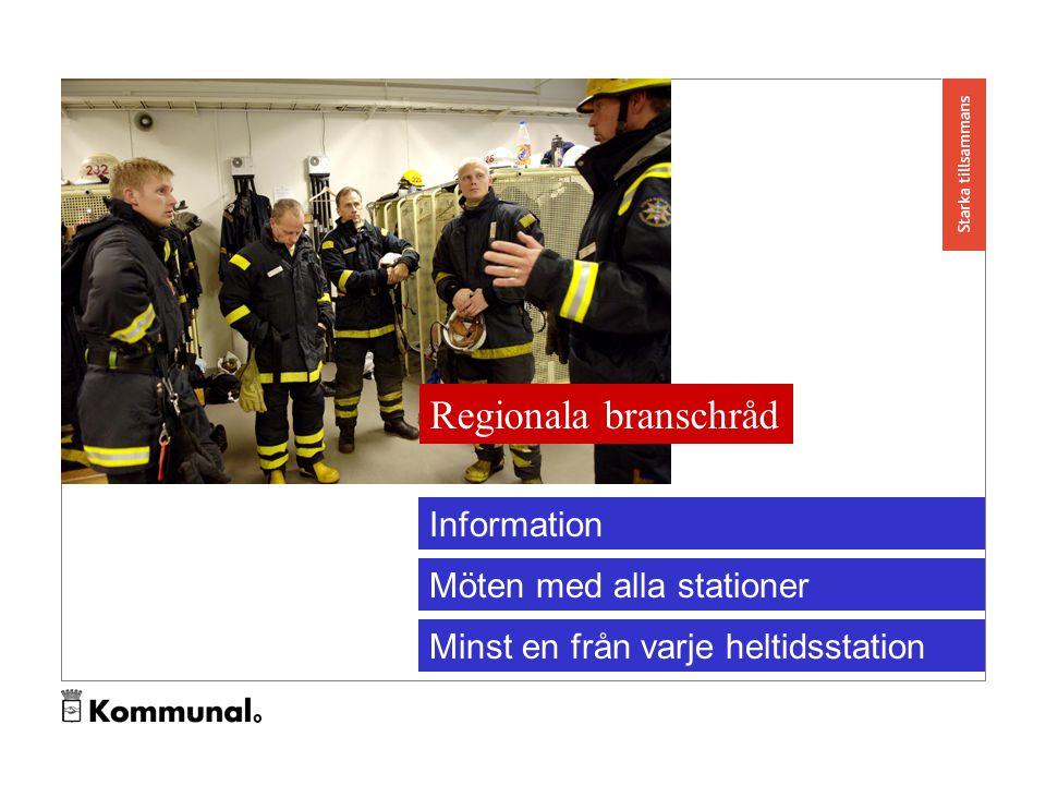 Regionala branschråd Minst en från varje heltidsstation Möten med alla stationer Information