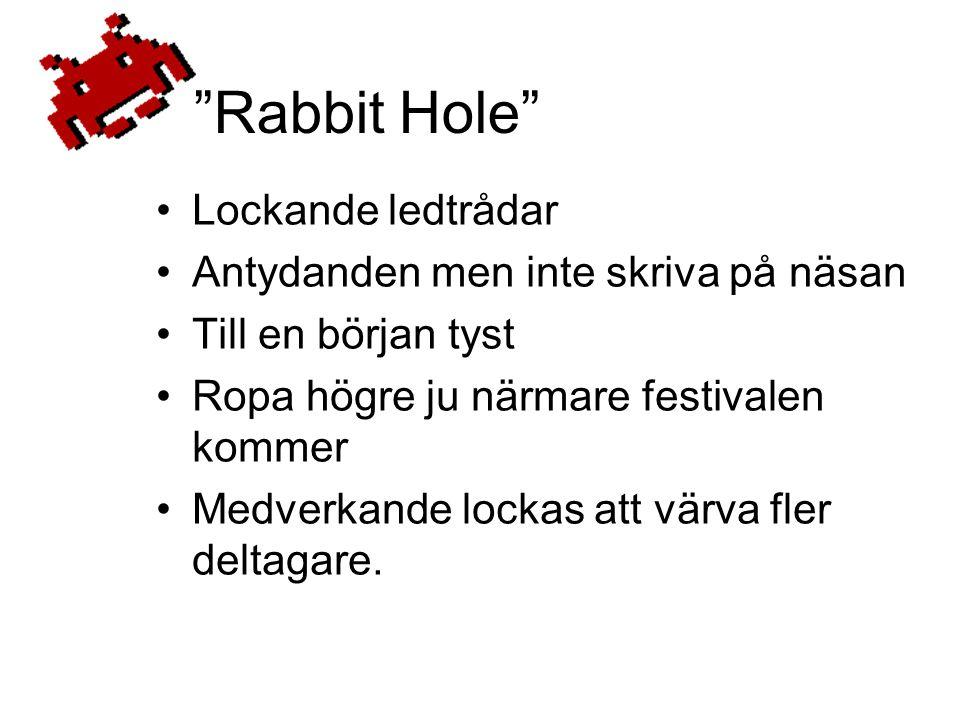 Rabbit Hole •Lockande ledtrådar •Antydanden men inte skriva på näsan •Till en början tyst •Ropa högre ju närmare festivalen kommer •Medverkande lockas att värva fler deltagare.