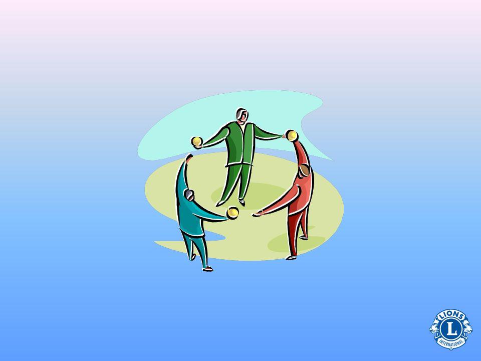 Frågor om resurser Vilka resurser kan du använda i början av verksamhetsåret.
