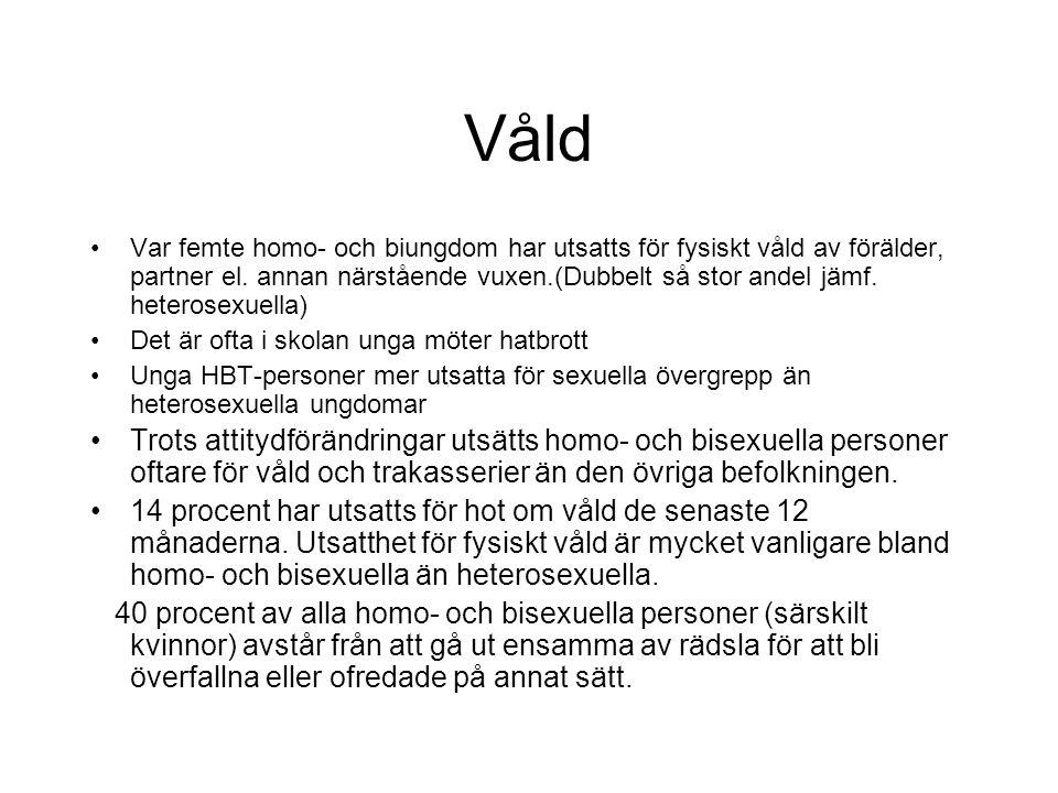 Våld •Var femte homo- och biungdom har utsatts för fysiskt våld av förälder, partner el.