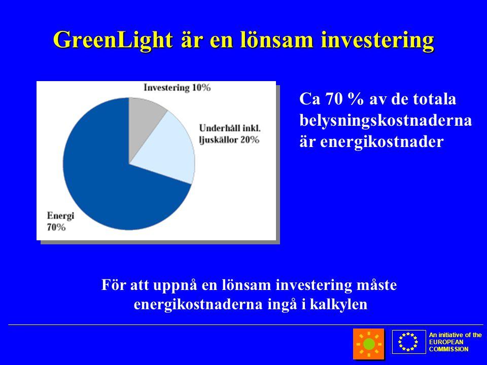 An initiative of the EUROPEAN COMMISSION GreenLight är en lönsam investering Ca 70 % av de totala belysningskostnaderna är energikostnader För att uppnå en lönsam investering måste energikostnaderna ingå i kalkylen