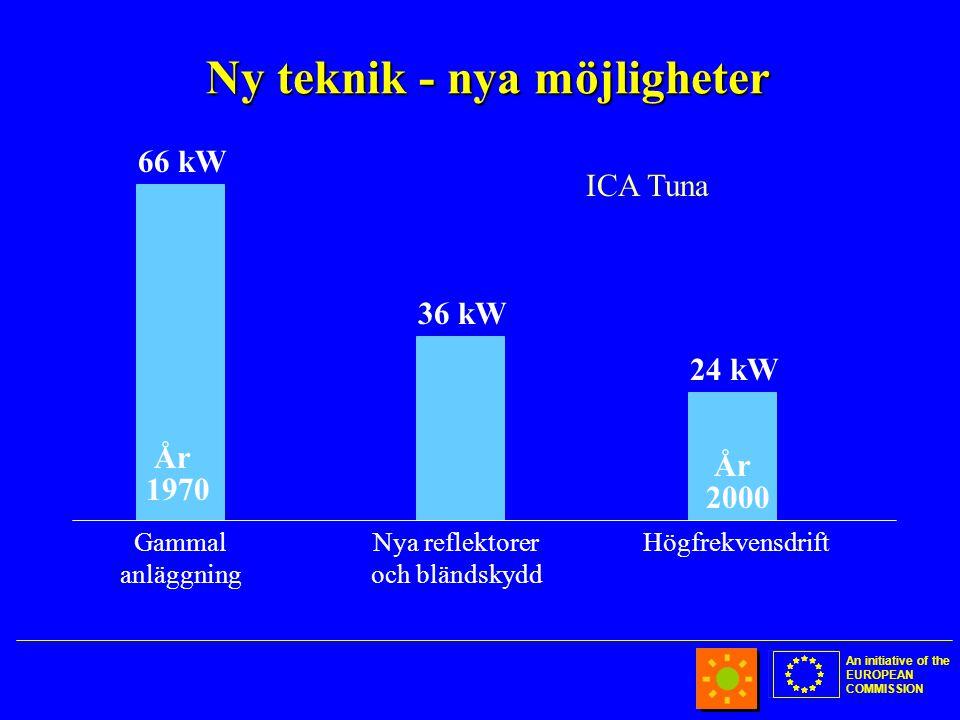 An initiative of the EUROPEAN COMMISSION Ny teknik - nya möjligheter 66 kW 24 kW 36 kW Gammal anläggning Nya reflektorer och bländskydd Högfrekvensdrift 1970 År 2000 År ICA Tuna