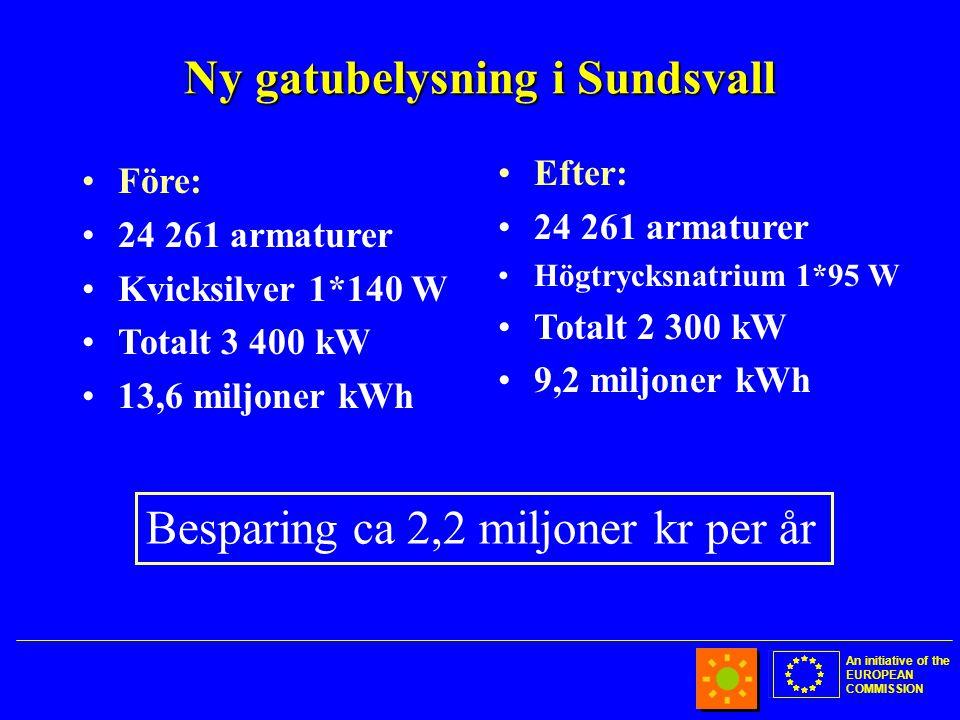 An initiative of the EUROPEAN COMMISSION Ny gatubelysning i Sundsvall •Före: •24 261 armaturer •Kvicksilver 1*140 W •Totalt 3 400 kW •13,6 miljoner kWh •Efter: •24 261 armaturer •Högtrycksnatrium 1*95 W •Totalt 2 300 kW •9,2 miljoner kWh Besparing ca 2,2 miljoner kr per år