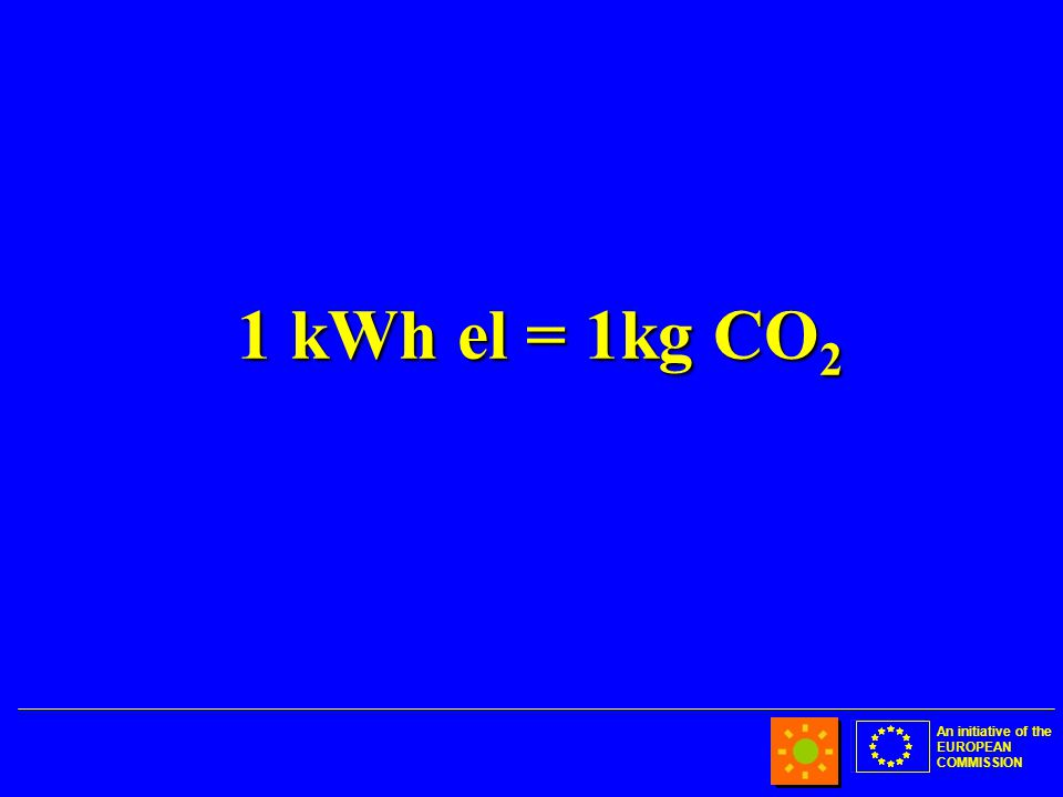 An initiative of the EUROPEAN COMMISSION 1 kWh el = 1kg CO 2