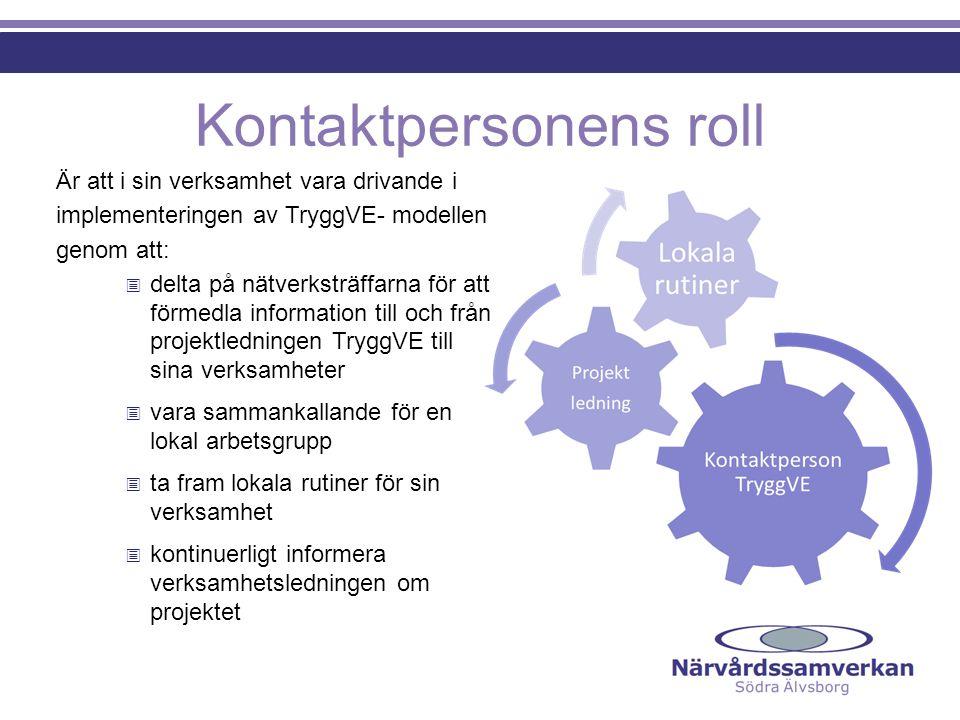 Kontaktpersonens roll Är att i sin verksamhet vara drivande i implementeringen av TryggVE- modellen genom att:  delta på nätverksträffarna för att fö