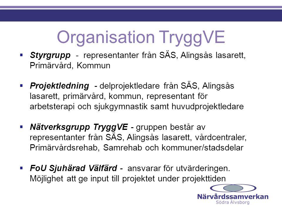 Organisation TryggVE  Styrgrupp - representanter från SÄS, Alingsås lasarett, Primärvård, Kommun  Projektledning - delprojektledare från SÄS, Alings