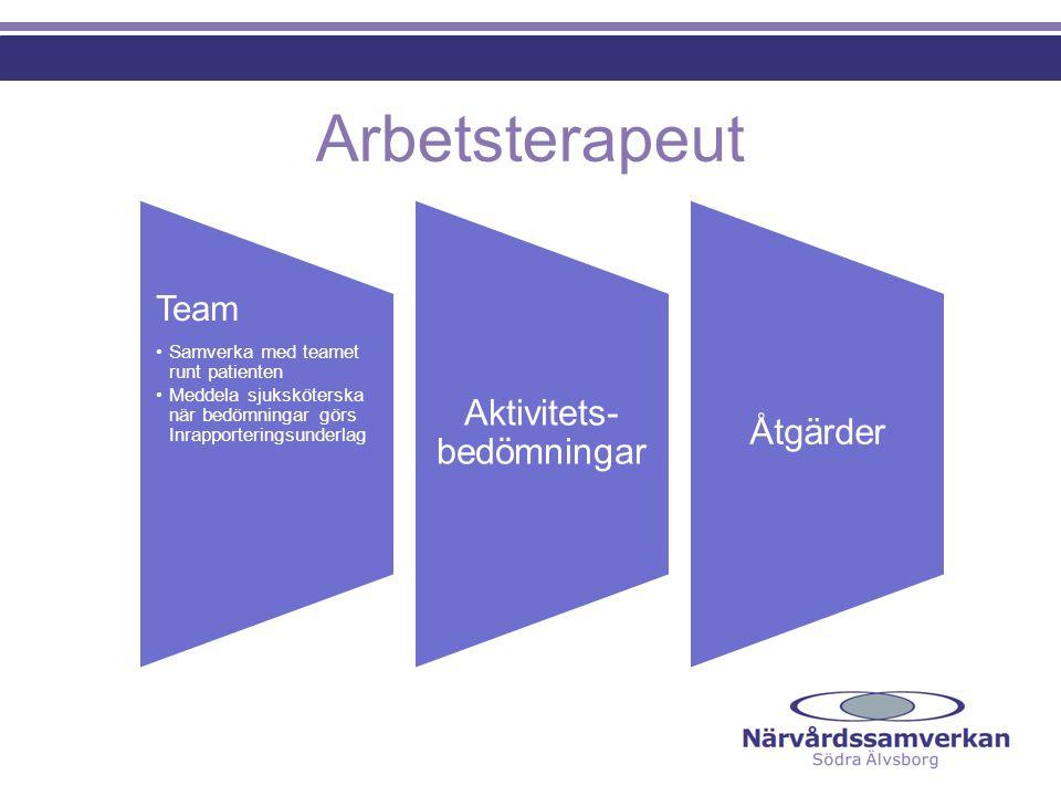 Arbetsterapeut Team •Samverka med teamet runt patienten •Meddela sjuksköterska när bedömningar görs Inrapporteringsunderlag Aktivitets- bedömningar Åt