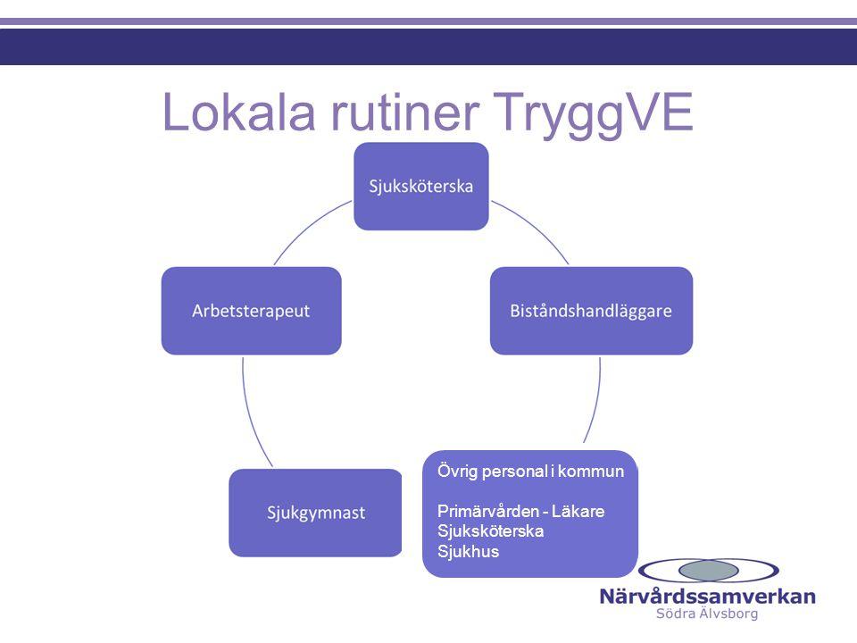 Lokala rutiner TryggVE Övrig personal i kommun Primärvården - Läkare Sjuksköterska Sjukhus