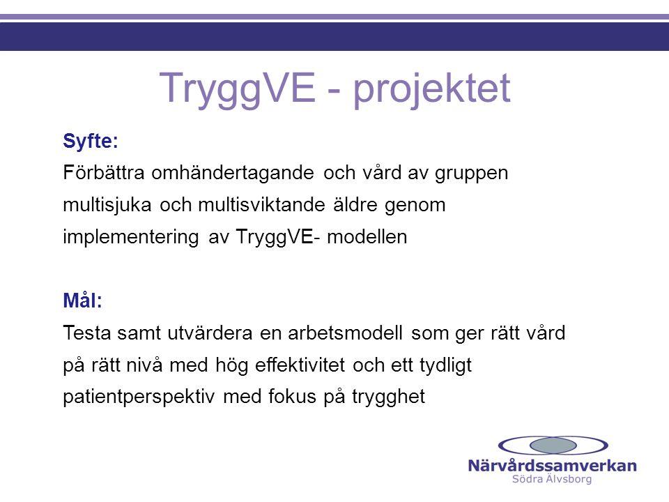 TryggVE - projektet Syfte: Förbättra omhändertagande och vård av gruppen multisjuka och multisviktande äldre genom implementering av TryggVE- modellen