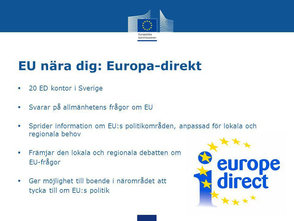 EU nära dig: Europa-direkt  20 ED kontor i Sverige  Svarar på allmänhetens frågor om EU  Sprider information om EU:s politikområden, anpassad för lokala och regionala behov  Främjar den lokala och regionala debatten om EU-frågor  Ger möjlighet till boende i närområdet att tycka till om EU:s politik