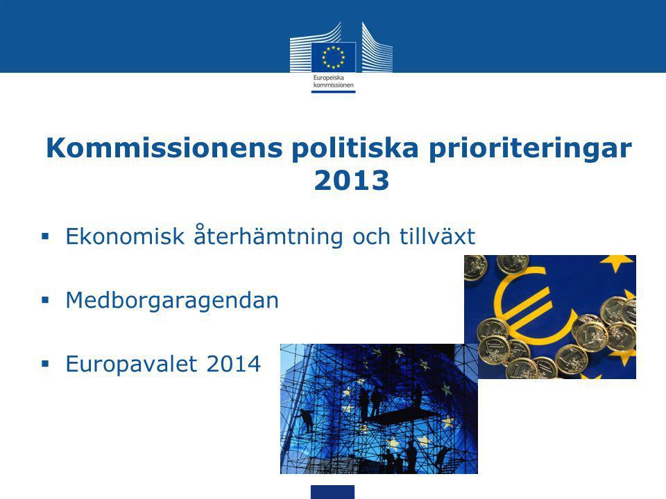 Kommissionens politiska prioriteringar 2013  Ekonomisk återhämtning och tillväxt  Medborgaragendan  Europavalet 2014