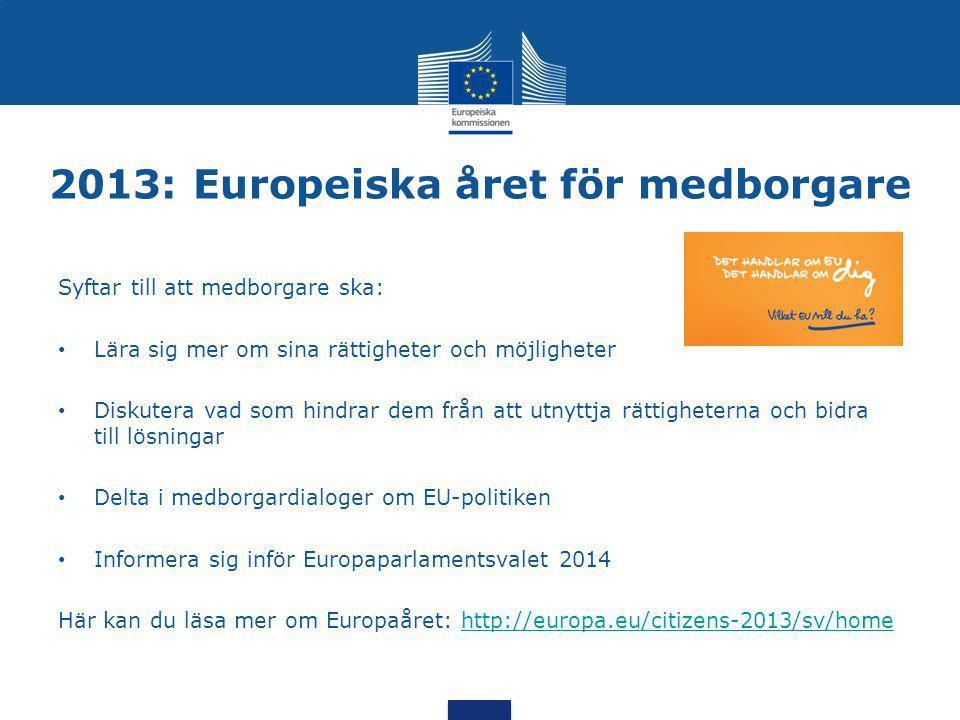 2013: Europeiska året för medborgare Syftar till att medborgare ska: • Lära sig mer om sina rättigheter och möjligheter • Diskutera vad som hindrar dem från att utnyttja rättigheterna och bidra till lösningar • Delta i medborgardialoger om EU-politiken • Informera sig inför Europaparlamentsvalet 2014 Här kan du läsa mer om Europaåret: http://europa.eu/citizens-2013/sv/homehttp://europa.eu/citizens-2013/sv/home
