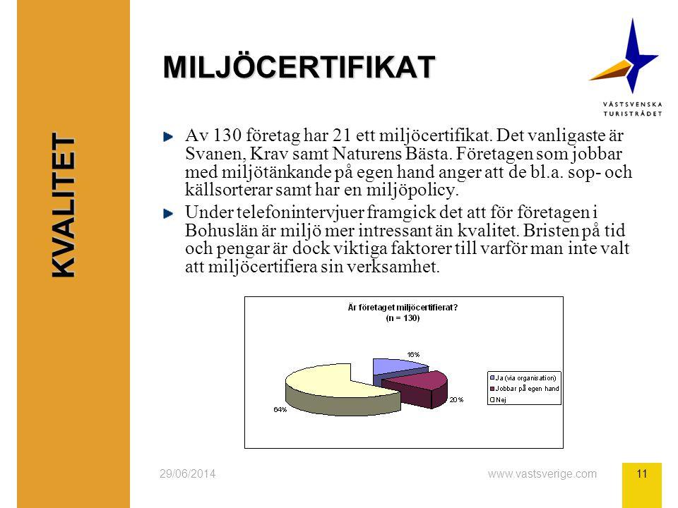 29/06/2014www.vastsverige.com11 MILJÖCERTIFIKAT Av 130 företag har 21 ett miljöcertifikat. Det vanligaste är Svanen, Krav samt Naturens Bästa. Företag