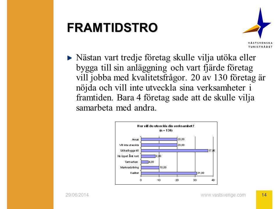 29/06/2014www.vastsverige.com14 FRAMTIDSTRO Nästan vart tredje företag skulle vilja utöka eller bygga till sin anläggning och vart fjärde företag vill jobba med kvalitetsfrågor.