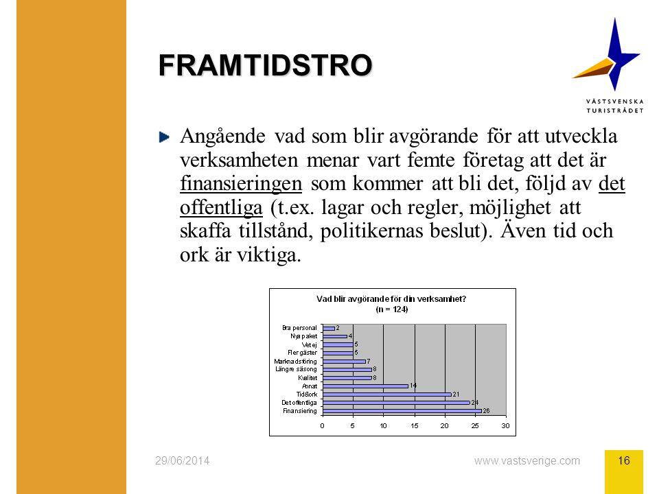 29/06/2014www.vastsverige.com16 FRAMTIDSTRO Angående vad som blir avgörande för att utveckla verksamheten menar vart femte företag att det är finansie