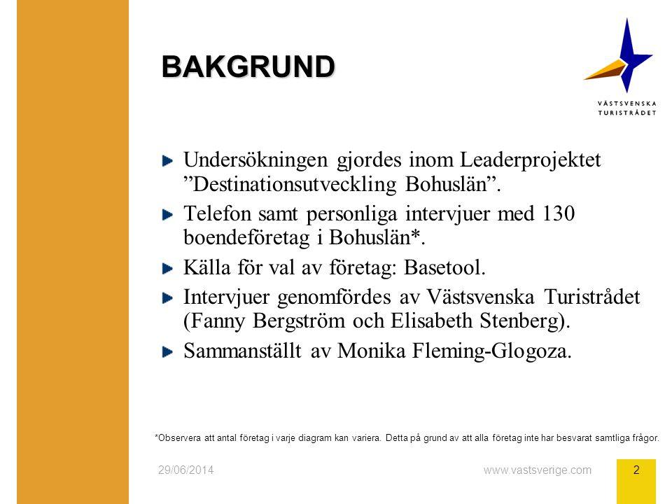 """29/06/2014www.vastsverige.com2 BAKGRUND Undersökningen gjordes inom Leaderprojektet """"Destinationsutveckling Bohuslän"""". Telefon samt personliga intervj"""