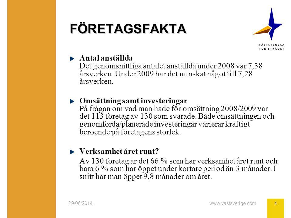 29/06/2014www.vastsverige.com4 FÖRETAGSFAKTA Antal anställda Det genomsnittliga antalet anställda under 2008 var 7,38 årsverken. Under 2009 har det mi