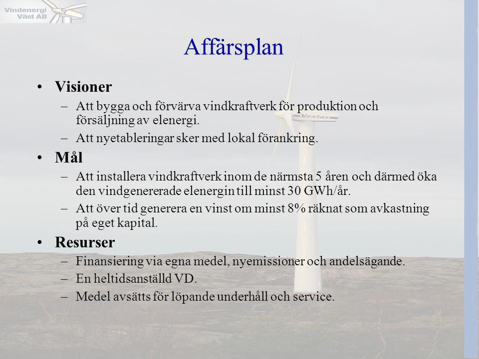 Affärsplan •Visioner –Att bygga och förvärva vindkraftverk för produktion och försäljning av elenergi.