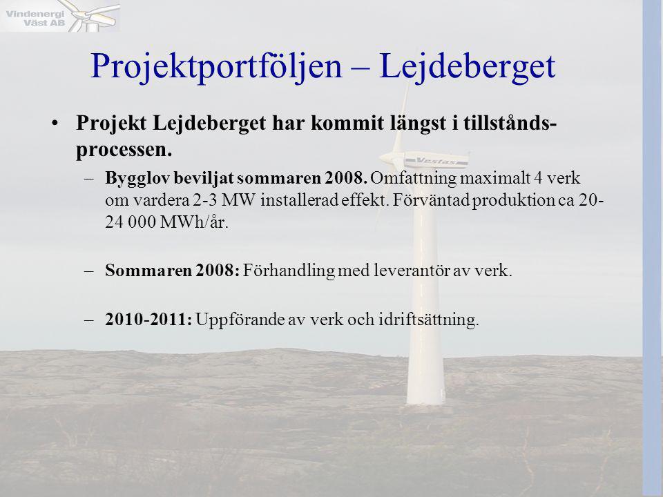 Projektportföljen – Lejdeberget •Projekt Lejdeberget har kommit längst i tillstånds- processen. –Bygglov beviljat sommaren 2008. Omfattning maximalt 4
