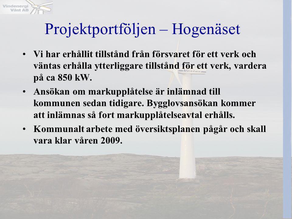 Projektportföljen – Hogenäset •Vi har erhållit tillstånd från försvaret för ett verk och väntas erhålla ytterliggare tillstånd för ett verk, vardera på ca 850 kW.