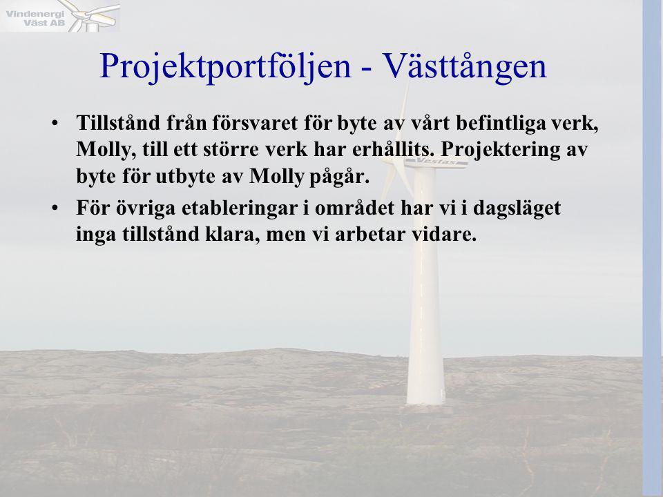 Projektportföljen - Västtången •Tillstånd från försvaret för byte av vårt befintliga verk, Molly, till ett större verk har erhållits. Projektering av