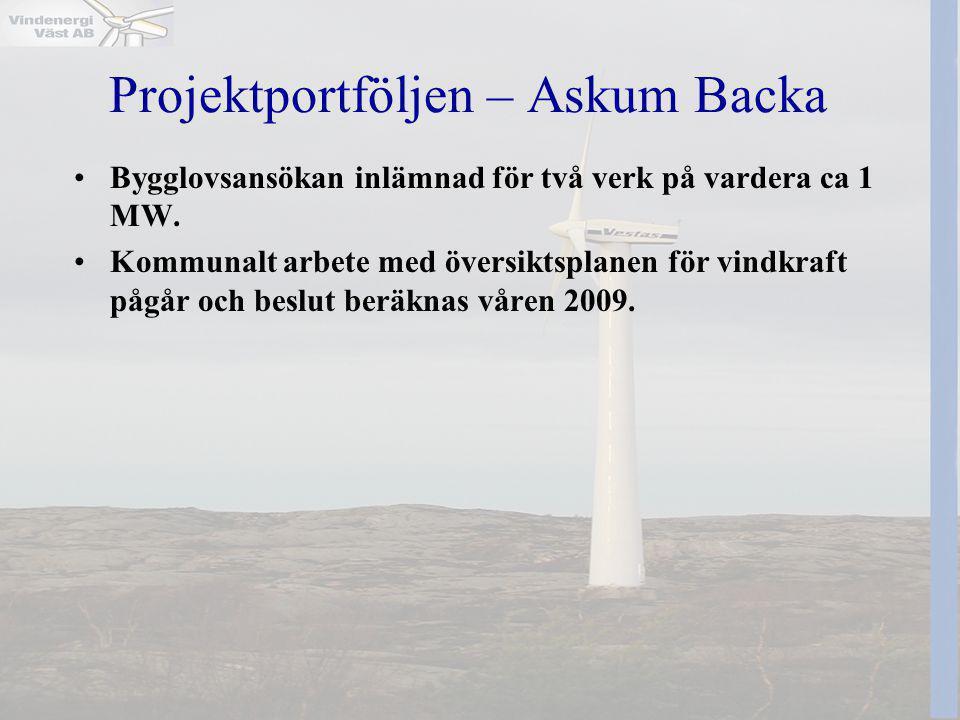 Projektportföljen – Askum Backa •Bygglovsansökan inlämnad för två verk på vardera ca 1 MW. •Kommunalt arbete med översiktsplanen för vindkraft pågår o