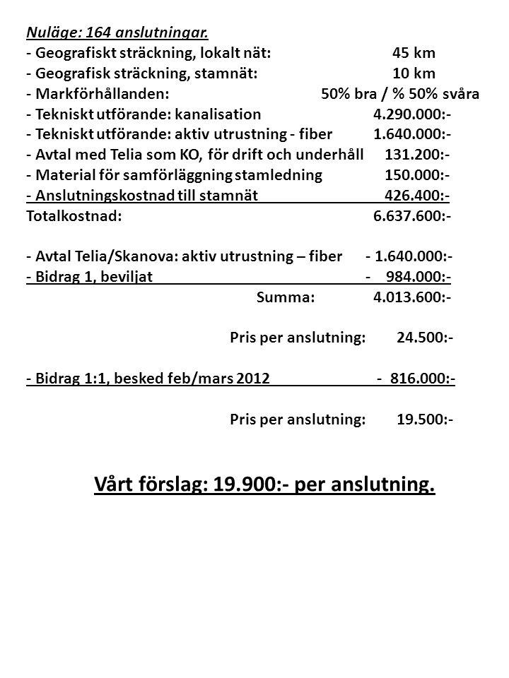 Tjänsteleverantörer Avtalet (12 år) med Telia Operator Business som KO innebär att följande tjänsteleverantörer finns valbara idag:  Telia  Alltele  Bahnhof  Bredband2  Universal Telecom(bredband/telefoni)  Tyfon(bredband/telefoni)  T3 (bredband/telefoni) Förhandlingar pågår med fler tjänsteleverantörer och troligen kommer även avtal att slutas med både Bredbandsbolaget och Glocalnet.