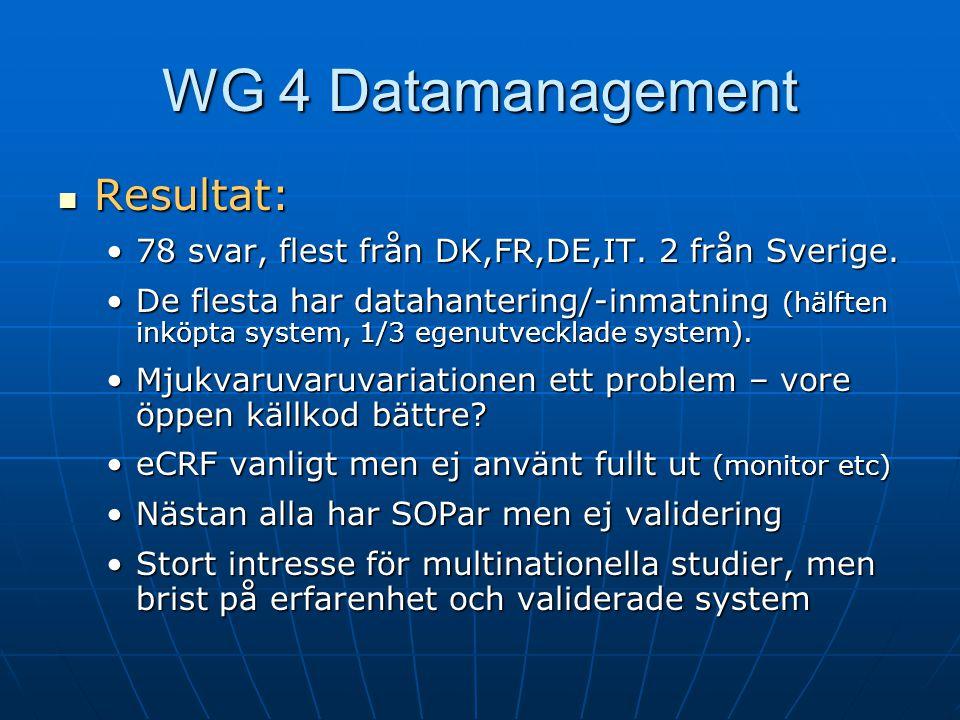 WG 4 Datamanagement  Resultat: •78 svar, flest från DK,FR,DE,IT. 2 från Sverige. •De flesta har datahantering/-inmatning (hälften inköpta system, 1/3