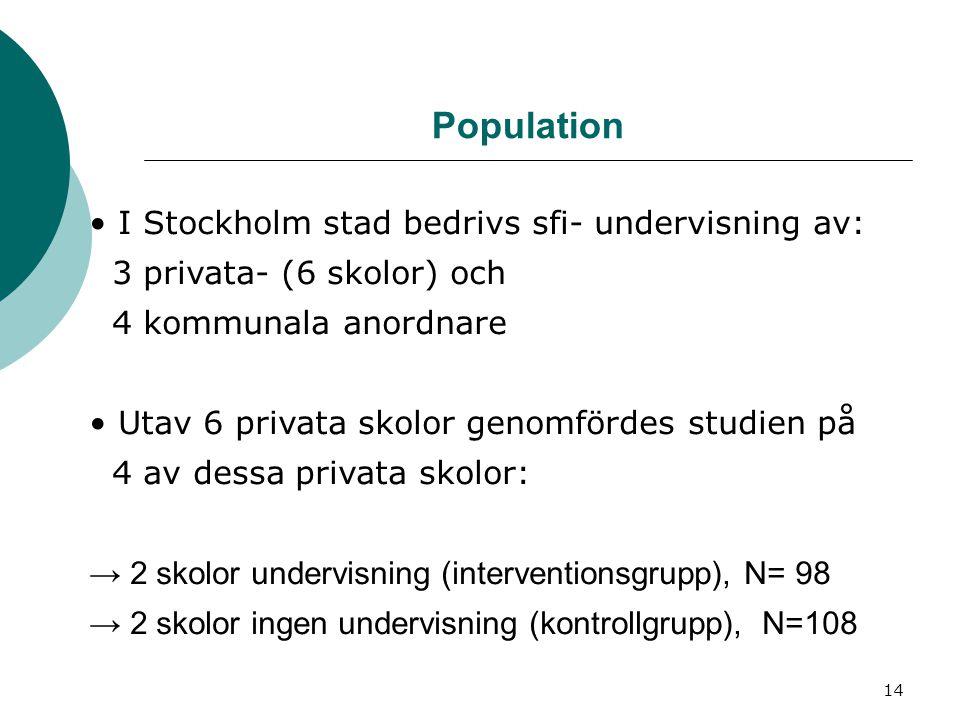 14 Population • I Stockholm stad bedrivs sfi- undervisning av: 3 privata- (6 skolor) och 4 kommunala anordnare • Utav 6 privata skolor genomfördes stu