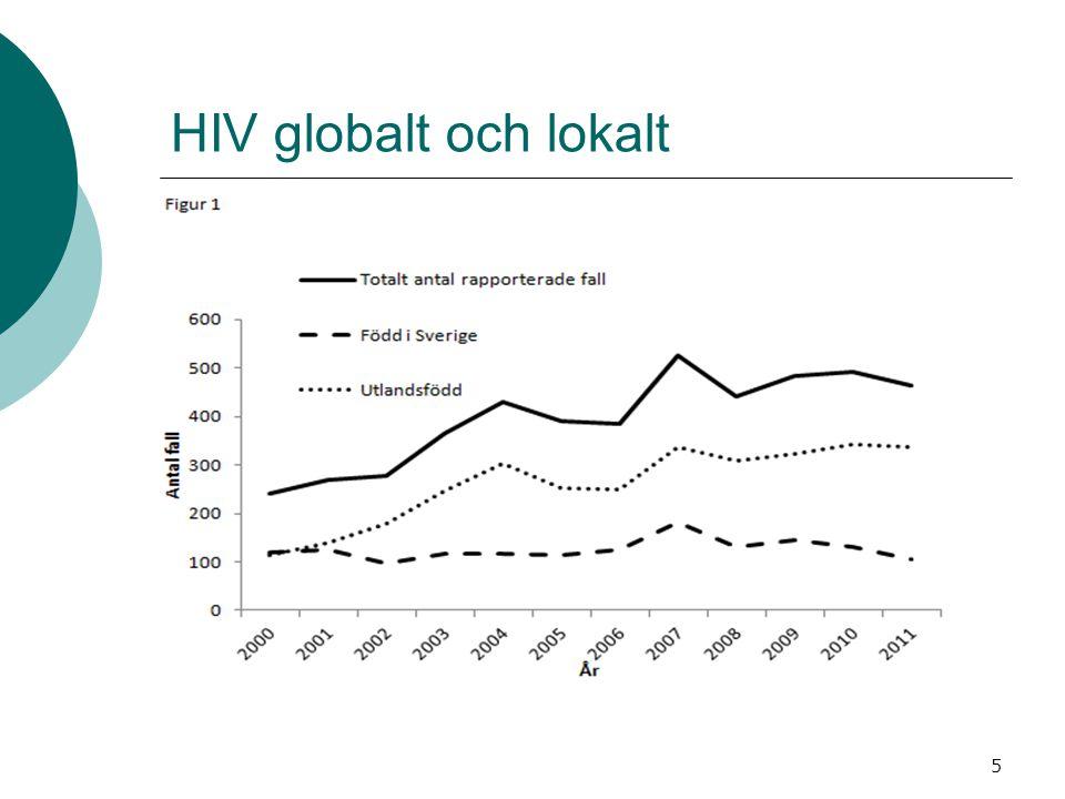 5 HIV globalt och lokalt