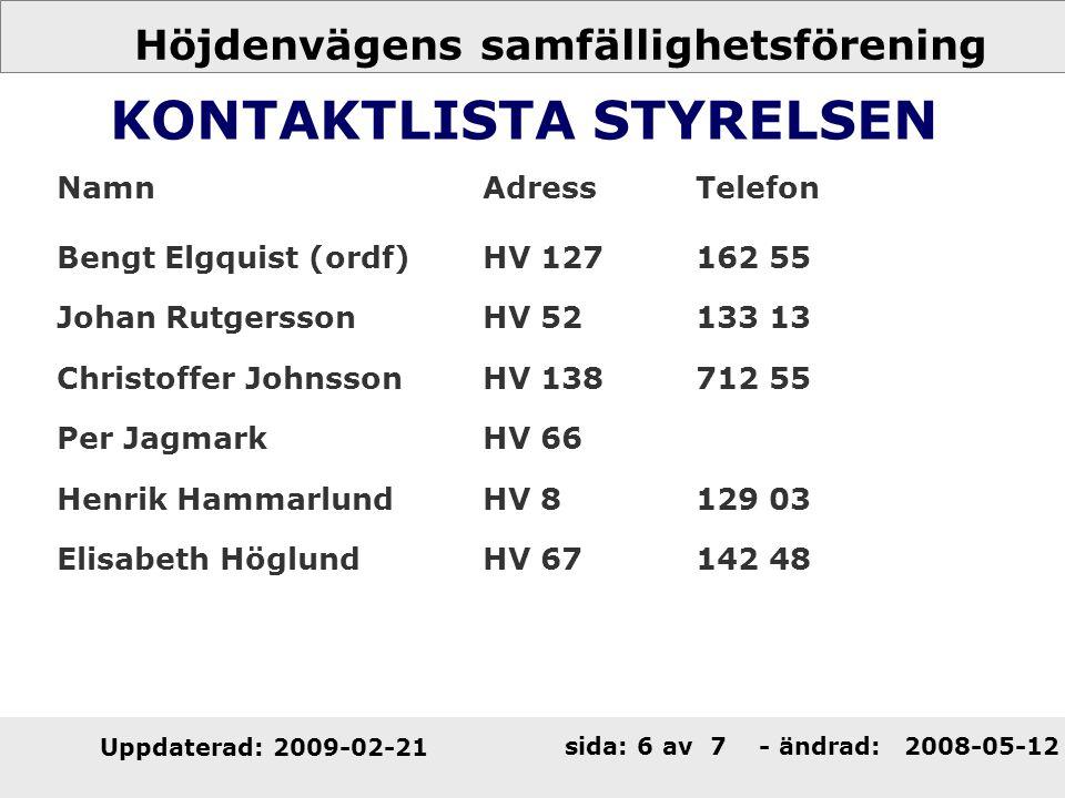 Höjdenvägens samfällighetsförening Uppdaterad: 2009-02-21 sida: 6 av 7 - ändrad: KONTAKTLISTA STYRELSEN NamnAdressTelefon Bengt Elgquist (ordf)HV 1271