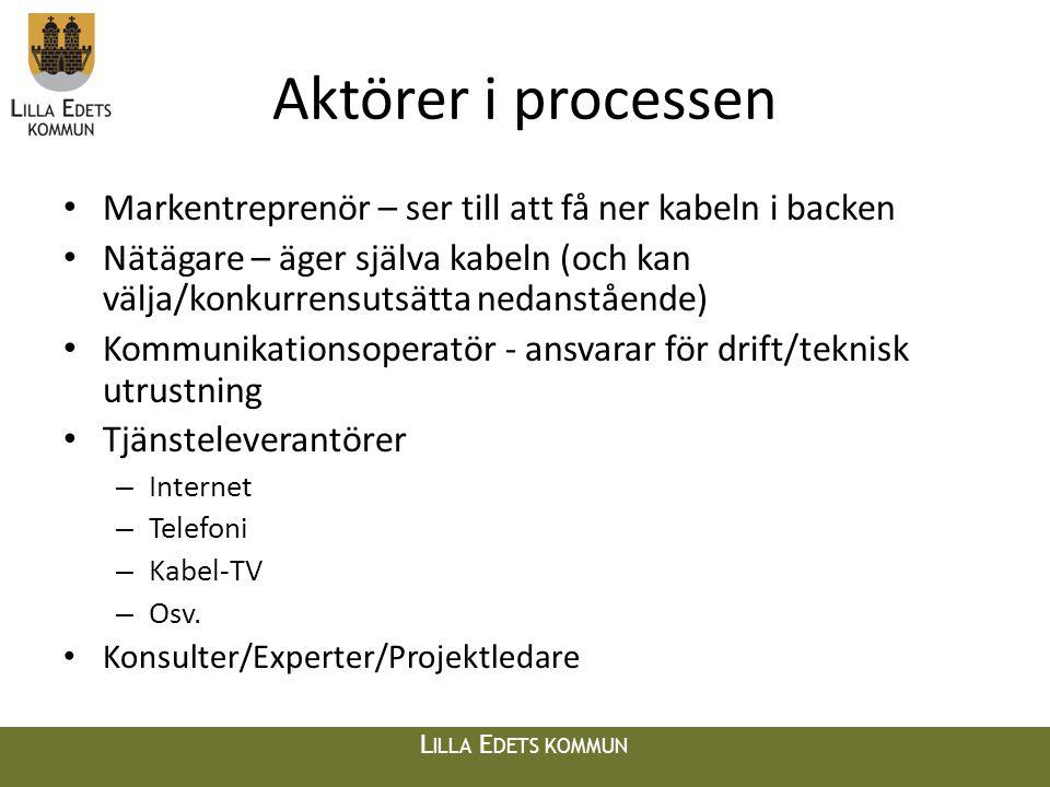 L ILLA E DETS KOMMUN Hämtat från Patrik Fältströms presentation (jobbar för Cisco och Regeringens Digitaliseringsråd) Patrik Fältströms presentation