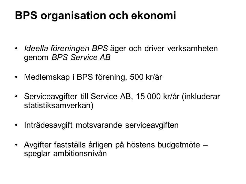 BPS organisation och ekonomi •Ideella föreningen BPS äger och driver verksamheten genom BPS Service AB •Medlemskap i BPS förening, 500 kr/år •Servicea