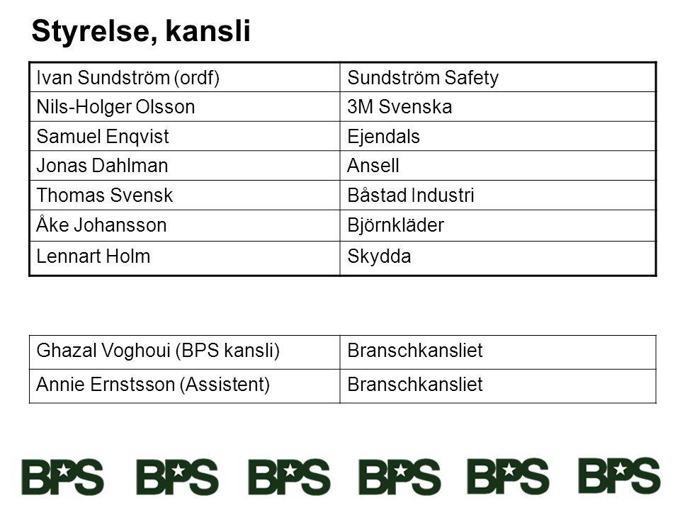 Styrelse, kansli Ivan Sundström (ordf)Sundström Safety Nils-Holger Olsson3M Svenska Samuel EnqvistEjendals Jonas DahlmanAnsell Thomas SvenskBåstad Ind