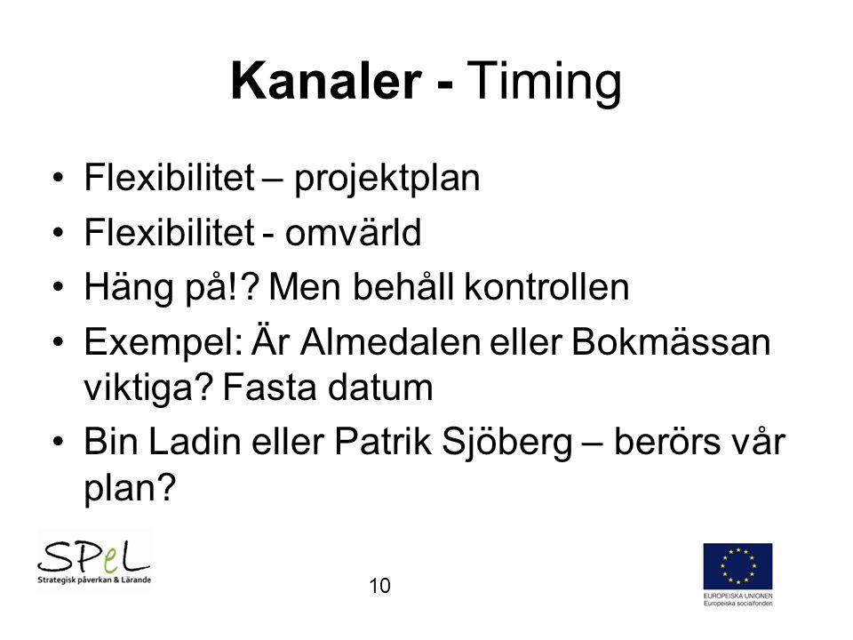 Kanaler - Timing •Flexibilitet – projektplan •Flexibilitet - omvärld •Häng på!? Men behåll kontrollen •Exempel: Är Almedalen eller Bokmässan viktiga?