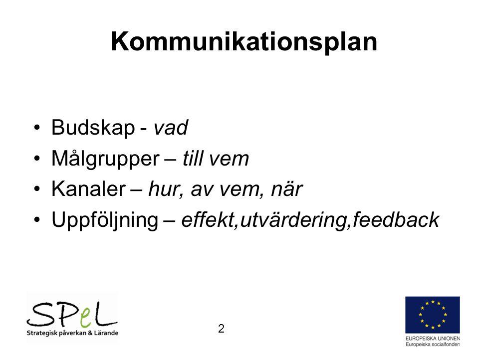 Kommunikationsplan •Budskap - vad •Målgrupper – till vem •Kanaler – hur, av vem, när •Uppföljning – effekt,utvärdering,feedback 2
