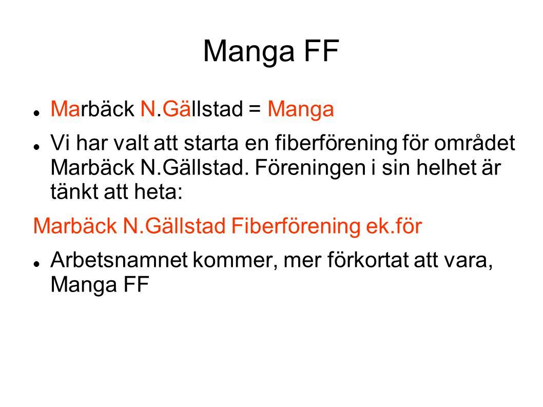 Manga FF  Marbäck N.Gällstad = Manga  Vi har valt att starta en fiberförening för området Marbäck N.Gällstad.