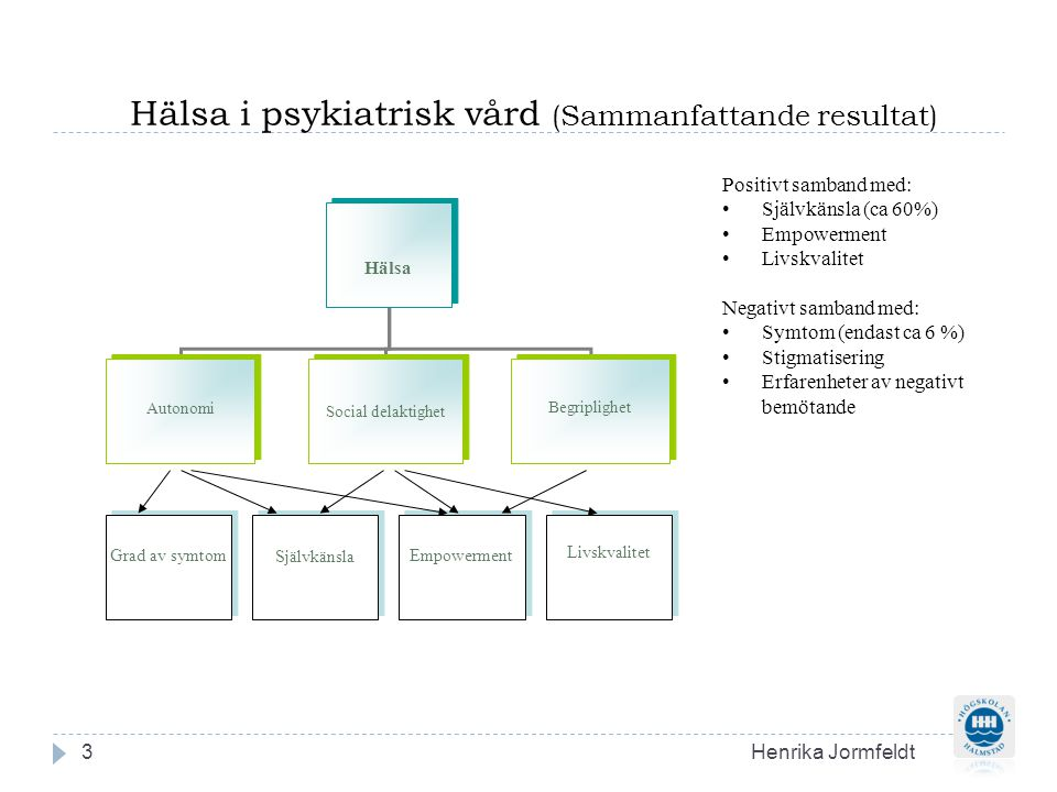 Bakgrund  Målet för hälso- och sjukvården är en god hälsa och vård på lika villkor för hela befolkningen (Svensk författningssamling, 1982:763).