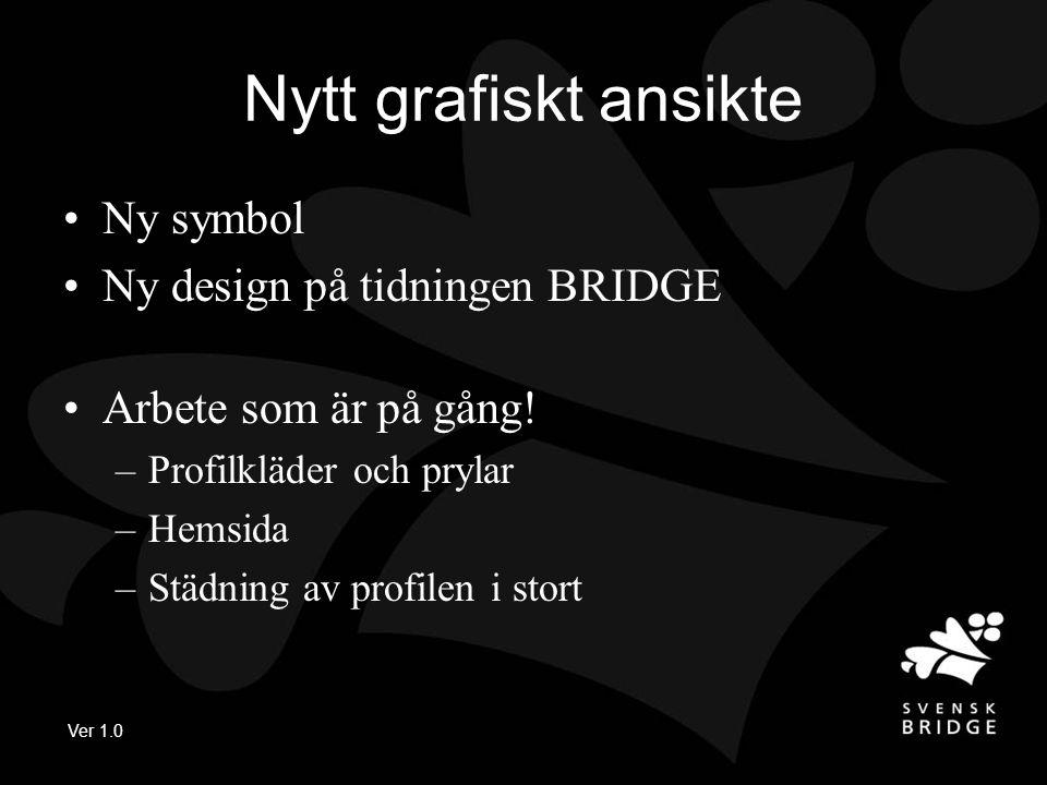 Ver 1.0 Nytt grafiskt ansikte •Ny symbol •Ny design på tidningen BRIDGE •Arbete som är på gång! –Profilkläder och prylar –Hemsida –Städning av profile