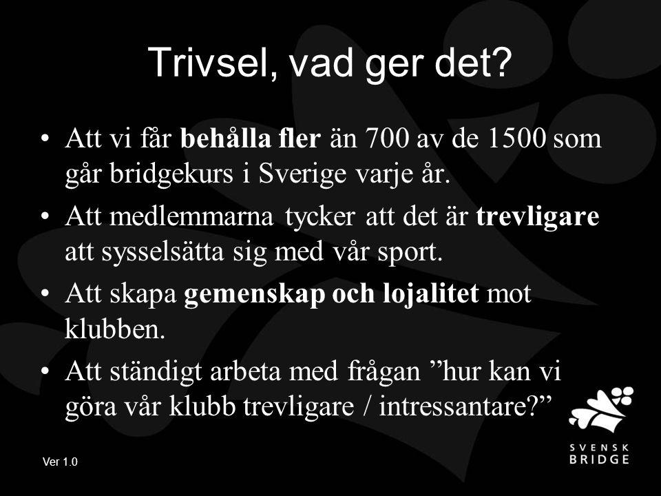 Ver 1.0 Trivsel, vad ger det? •Att vi får behålla fler än 700 av de 1500 som går bridgekurs i Sverige varje år. •Att medlemmarna tycker att det är tre