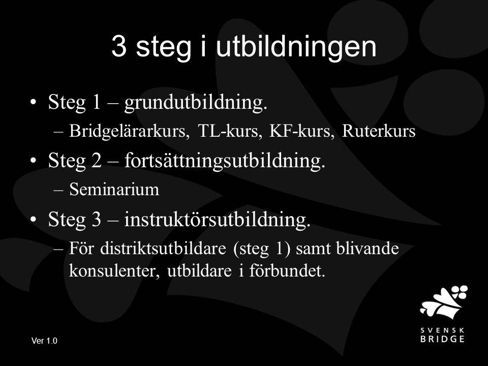 Ver 1.0 3 steg i utbildningen •Steg 1 – grundutbildning. –Bridgelärarkurs, TL-kurs, KF-kurs, Ruterkurs •Steg 2 – fortsättningsutbildning. –Seminarium