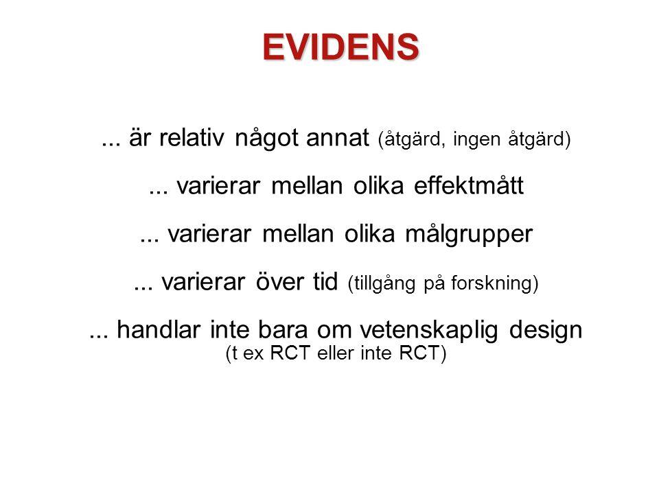 EVIDENS...är relativ något annat (åtgärd, ingen åtgärd)...
