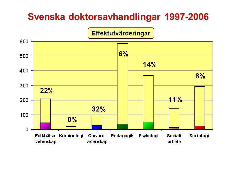 Svenska doktorsavhandlingar 1997-2006 Effektutvärderingar