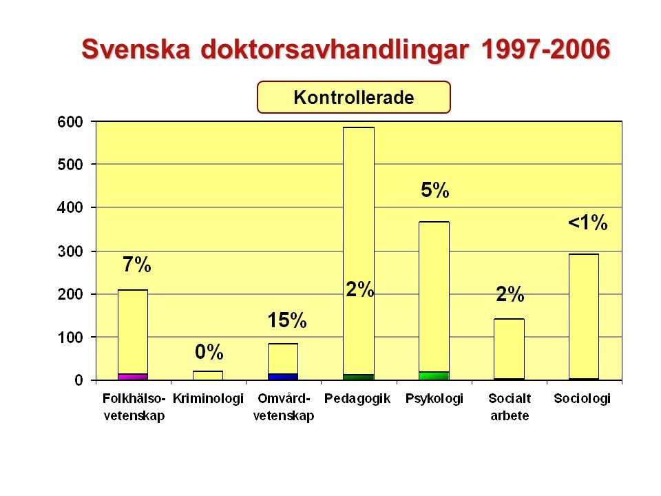 Svenska doktorsavhandlingar 1997-2006 Kontrollerade